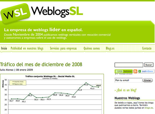 weblogs: