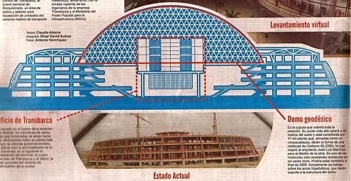 Nuevo Terminal de Pasajeros - Barquisimeto