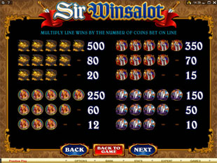 sir winsalot casino to play