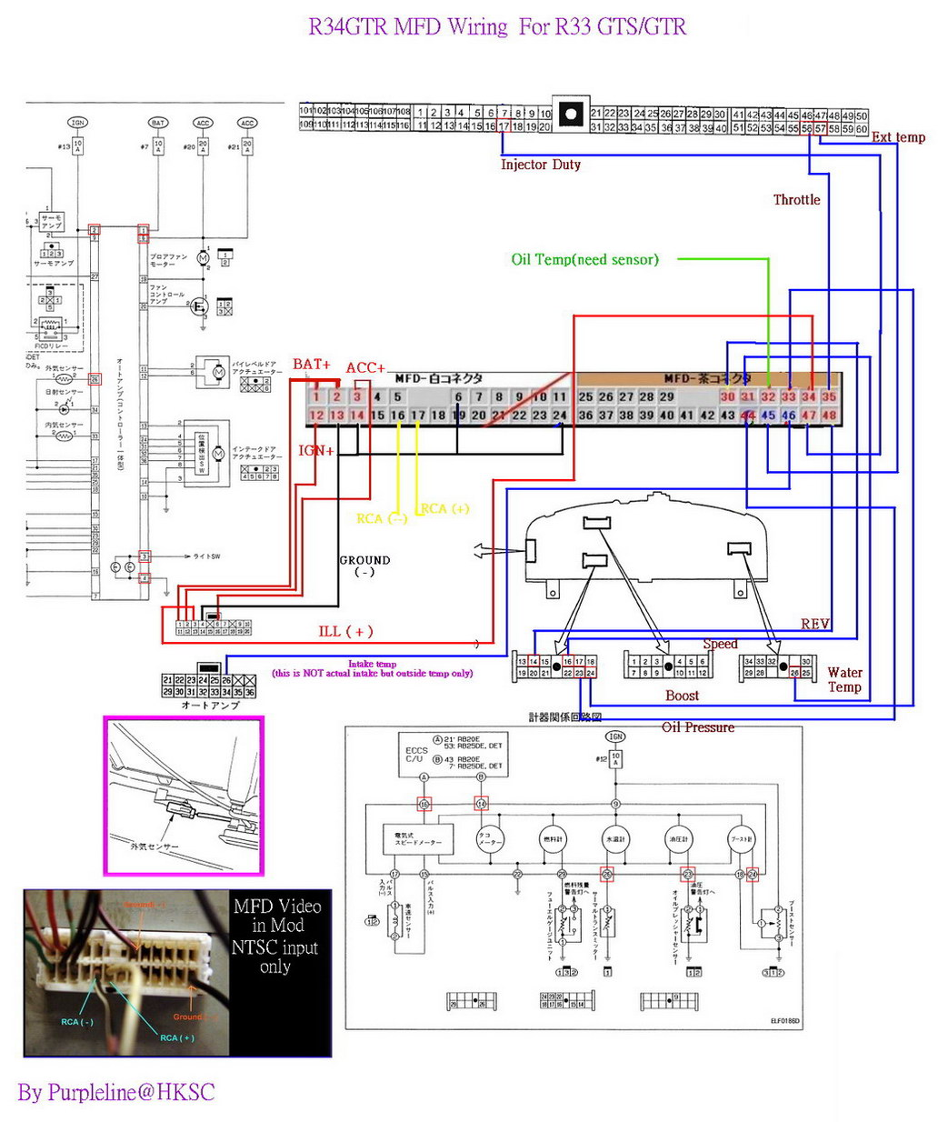 r33 auto wiring diagram r34 gtr mfd unit zerotohundred forums yamaha auto wiring diagram page 3 circuit and #8
