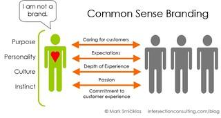 Common Sense Branding