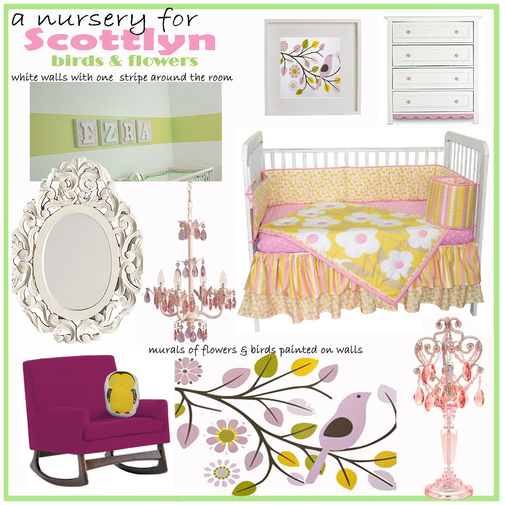 Scottlyn Design Board - Birds & Flowers