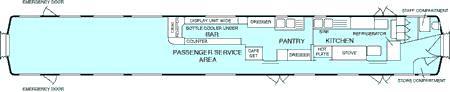 Train Chartering - UK Mk1 kitchen car plan
