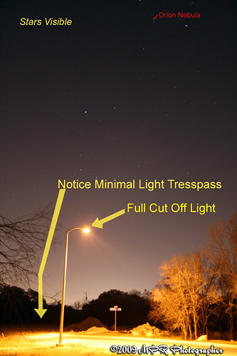 Light Pollution Set 5- Full Cut Off Lights