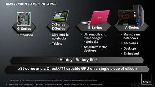 AMD's Fusion Strategy Slide #1