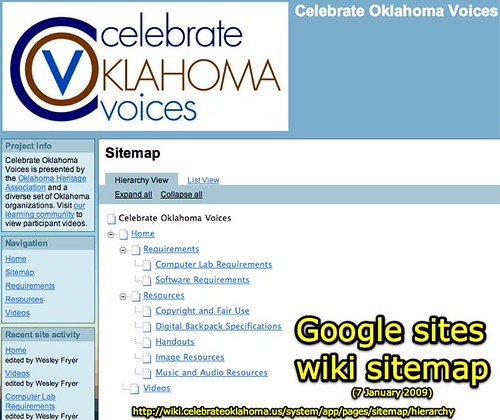 Sitemap ?(Celebrate Oklahoma Voices?)
