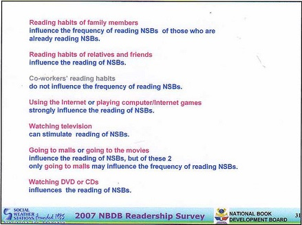 influences on reading habits