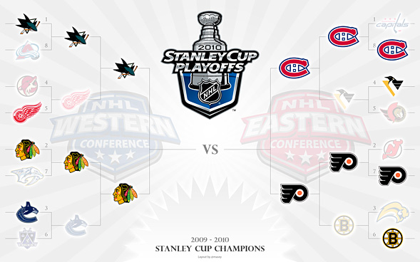 2010 Stanley Cup Playoffs Bracket - Conference Finals