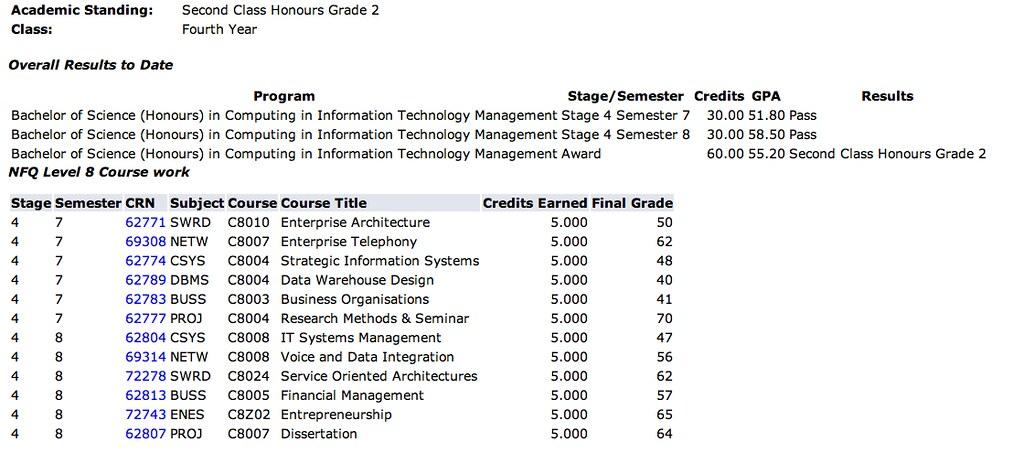College Results Sean Lucas
