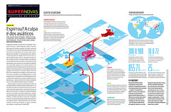 Mapa da gripe (Gabriel Gianordoli) Tags: magazine design graphic map health editorial information flu infographic