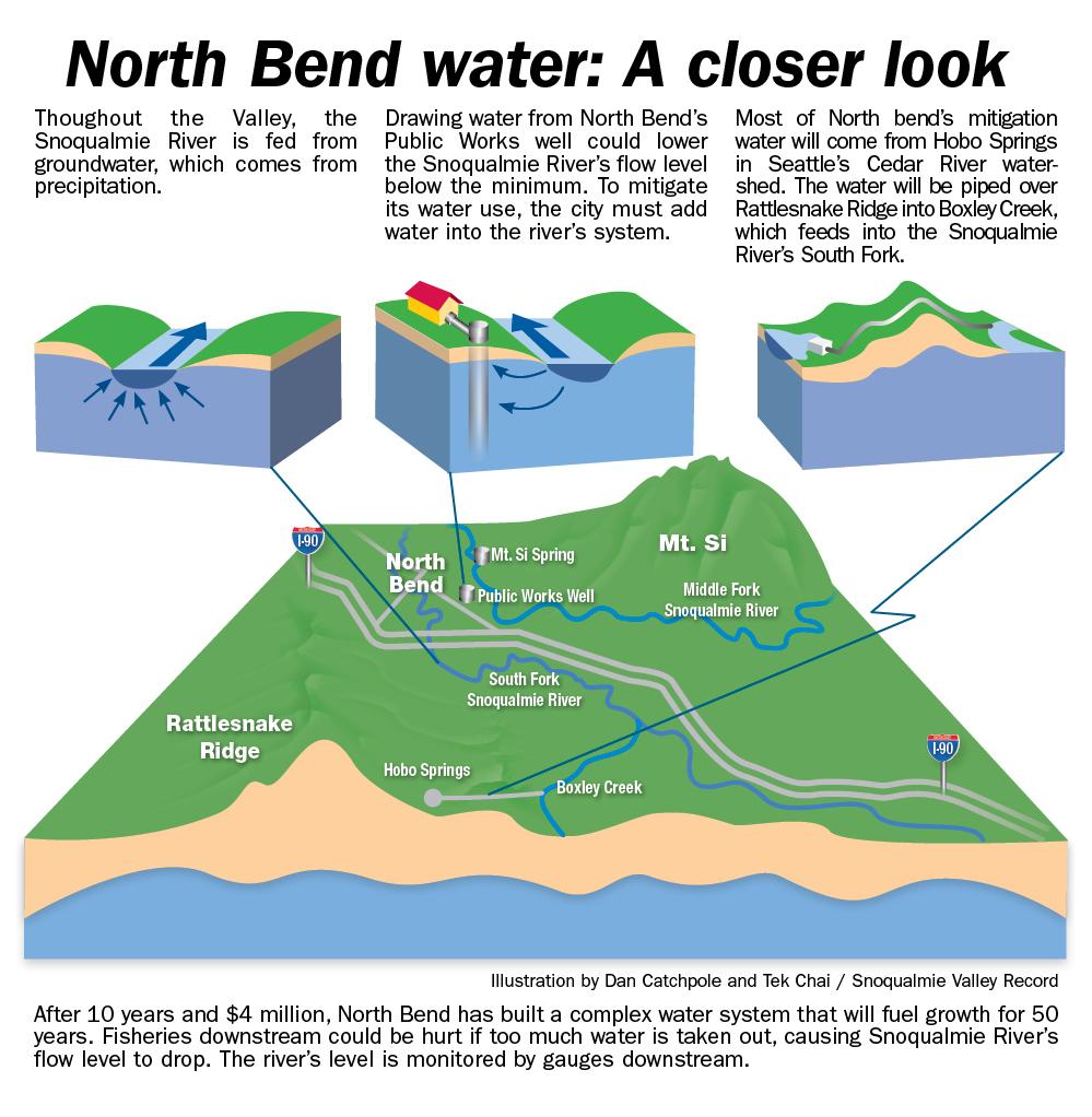 SVR_NB_water