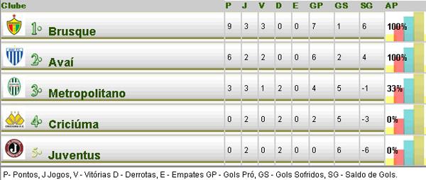 tabela_copasc2010_maio02