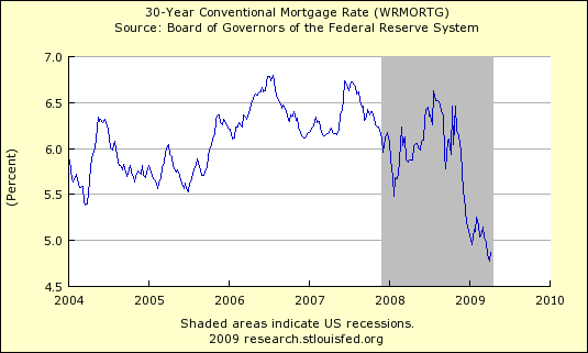 30 Year Conventional Rate Mortgage 417