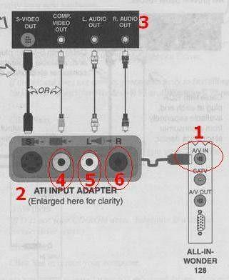 شرح طريقة التسجيل من التلفاز عن طريق كرت فيديو داخلي Msi  4574417426_d72bbff8e4_o