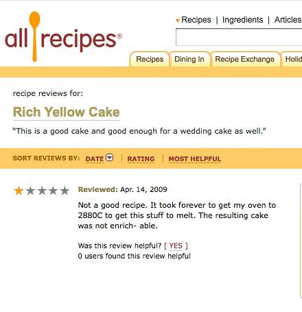 cake.jpg by jameswhitefanclub.
