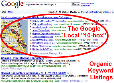 Google's 10-Box & Organic Keyword Search Listings