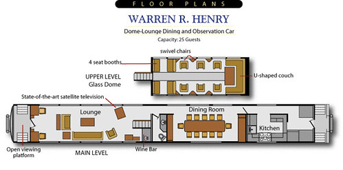 Train Chartering - Private Rail Car Warren R Henry plan