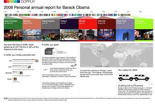 2008 - Obama style