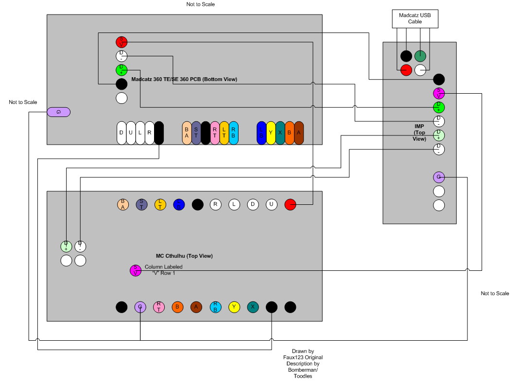 xbox wiring diagram the wiring diagram mc cthulhu imp v2 madcatz xbox360 rj45 custom stick wiring diagram
