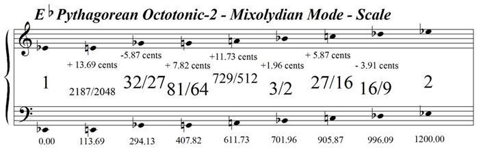 EFlatPythagoreanOctotonic-2MixolydianMode