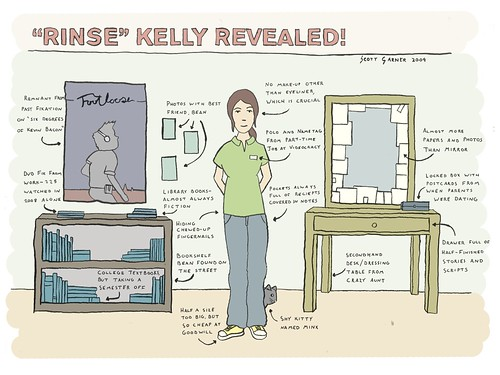 Rinse Kelly Revealed