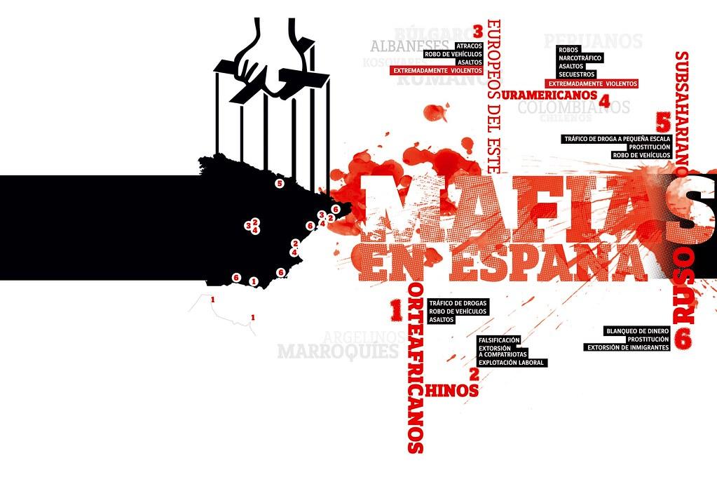 Nuevas mafias en España