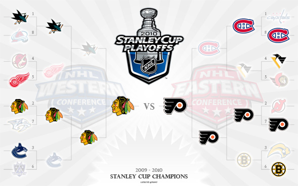 2010 Stanley Cup Playoffs Bracket - Stanley Cup Finals