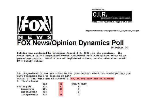 FNC 2006 Poll