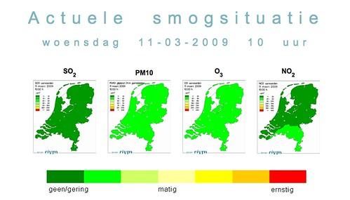 RIVM Smog Prognosis