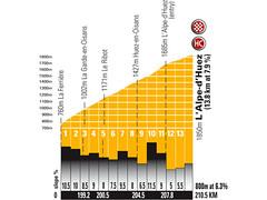 TDF08.stage17.alpedhuez-798-75