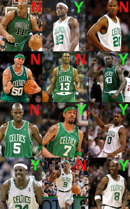 Celtics Dirty