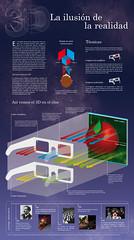 infograph about 3d (lauralink88) Tags: 3d infograph