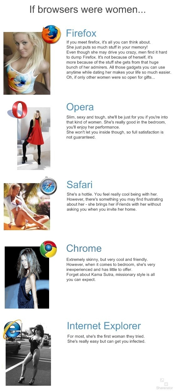 if_browsers_were_women-s569x1250-12173