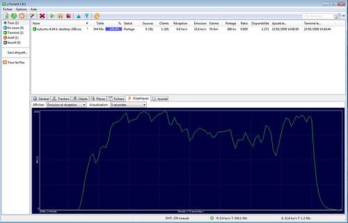 Téléchargement Xubuntu en 8 minutes avec utorrent