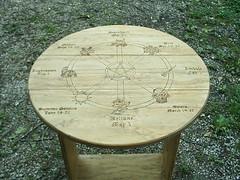 Wheel of the Year Table (dragonoak) Tags: table magick celtic wheeloftheyear