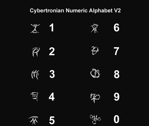 Transformers Alfabeto Numérico Cybertroniano