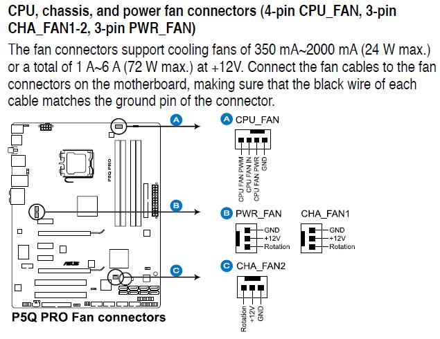 Buy the asus p5q se plus motherboard at tigerdirect. Ca.