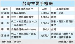 台灣主要手機廠