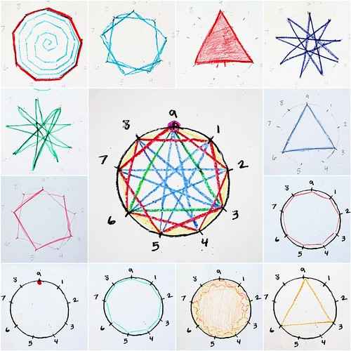 Vedic 9 Point Circle