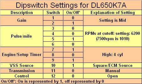 rostra cc wiring diagram and dipswitch settings for dl650 stromtrooper forum suzuki v strom
