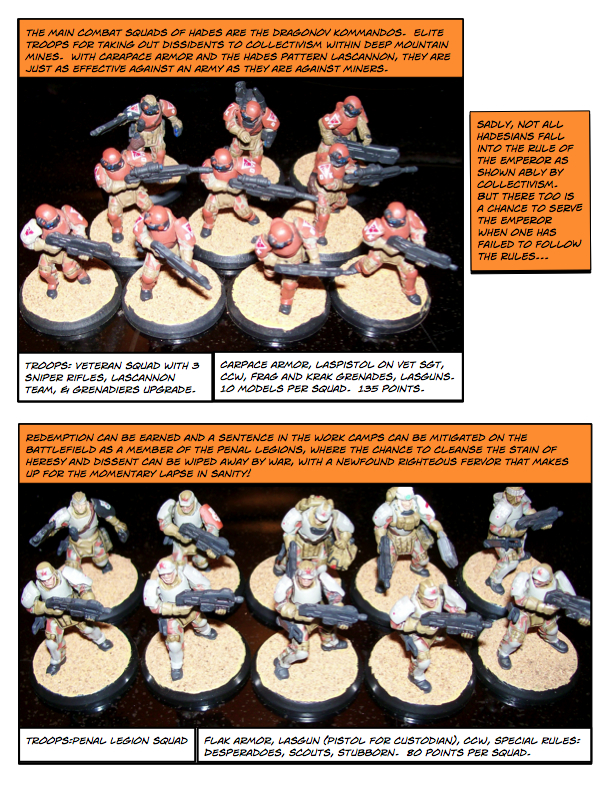 Guard Army List 2