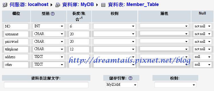 member_table