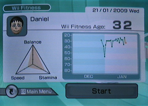 Daniel's Wii fitness age
