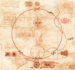 Particle physics (da Vinci style)