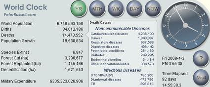 date statistice