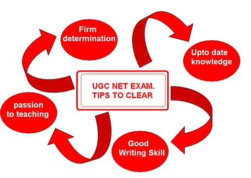 UGC NET by you.