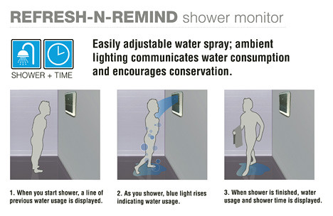 Automatic-Shower-2