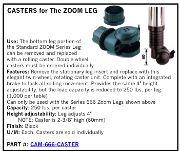 castors outwater hardware