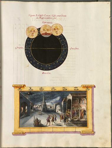 Eclipses luminarium (Cyprian Leowitz, 1555) o