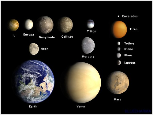 the colors of the planets in solar system - photo #13